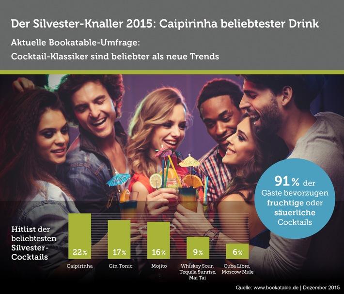 """Klassische Cocktails beliebter als neue Trends. Weiterer Text über ots und www.presseportal.de/nr/105547 / Die Verwendung dieses Bildes ist für redaktionelle Zwecke honorarfrei. Veröffentlichung bitte unter Quellenangabe: """"obs/Bookatable GmbH & Co.KG"""""""