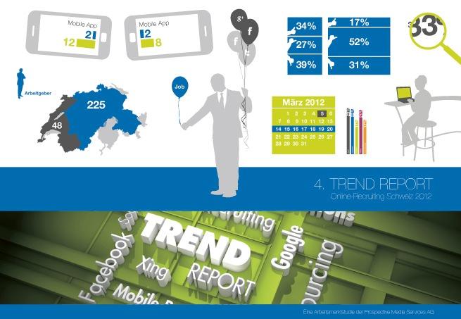 Die Trends in der Rekrutierung 2012 / Trend Report-Studie von Prospective