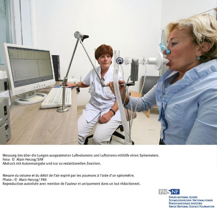Messung des über die Lungen ausgeatmeten Luftvolumens und Luftstroms mithilfe eines Spirometers.