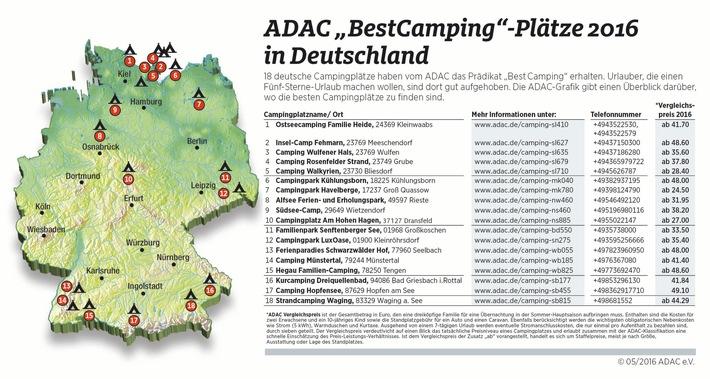 adac zeichnet 127 campingpl tze in europa aus 18 pl tze. Black Bedroom Furniture Sets. Home Design Ideas