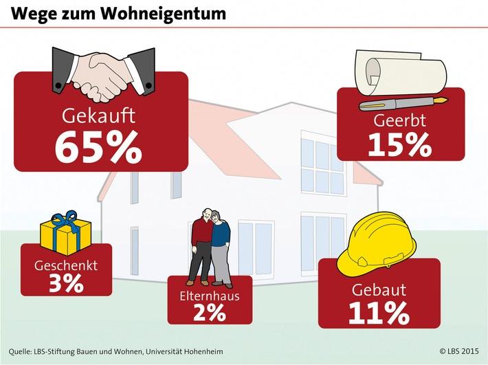 Ein Drittel der Deutschen lebt im Einfamilienhaus