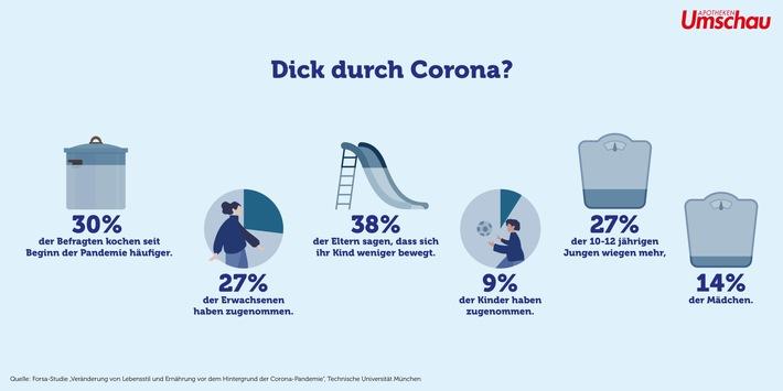 dick_durch_corona_AU_2.jpg
