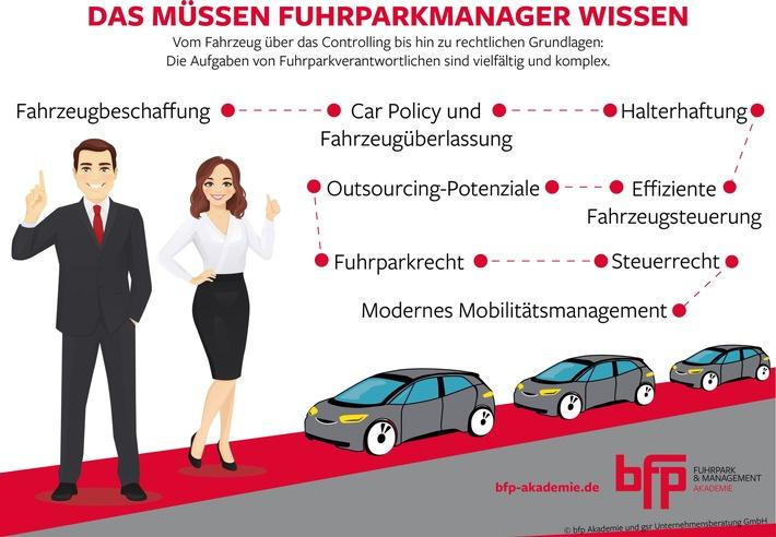 Modernes Fuhrparkmanagement kann mehr: Die neue bfp Akademie setzt Maßstäbe (FOTO)