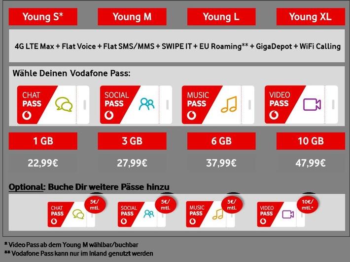 Video, Musik, Social Media und Chatten ohne Limit: Mit dem Vodafone Pass die Lieblings-Apps unbegrenzt nutzen
