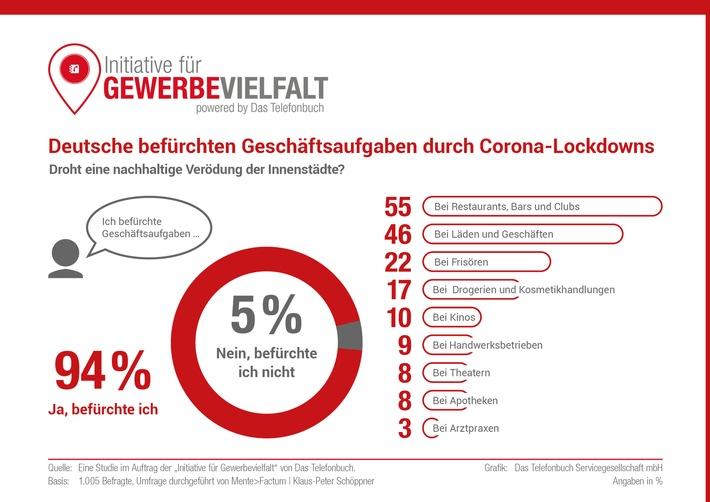 Initiative für Gewerbevielfalt - Deutsche befürchten Geschäftsaufgaben durch Corona-Lockdowns (I.jpg