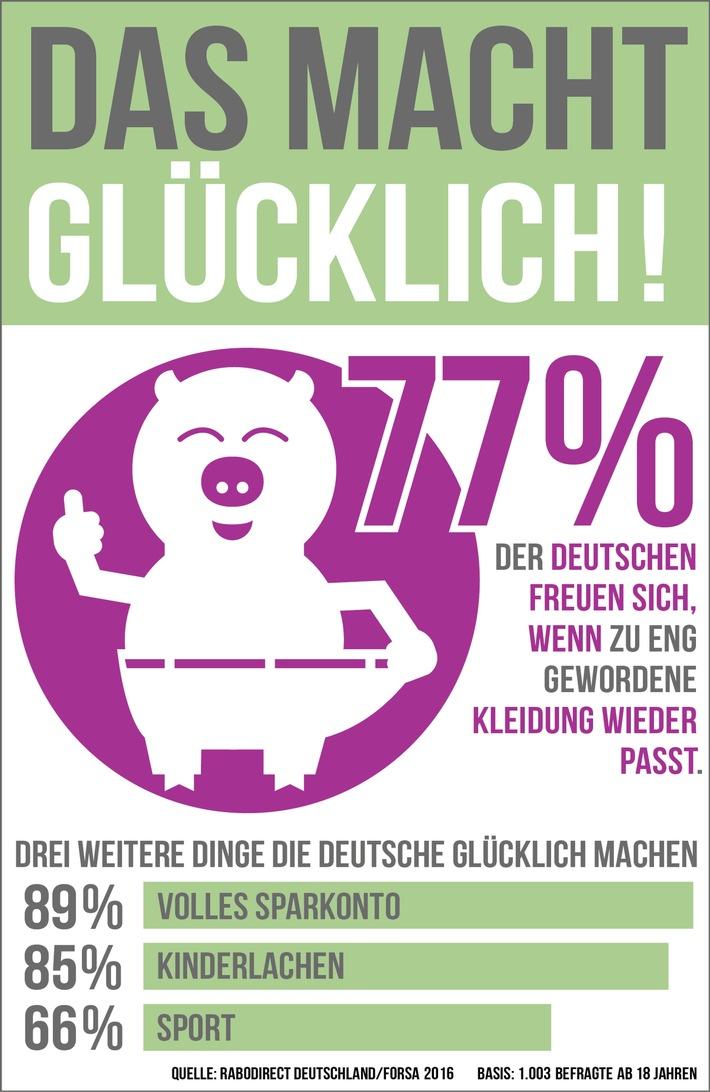 Das macht uns wirklich glücklich / Laut Forsa-Studie sind die meisten Deutschen besonders froh, wenn sie finanziell abgesichert sind