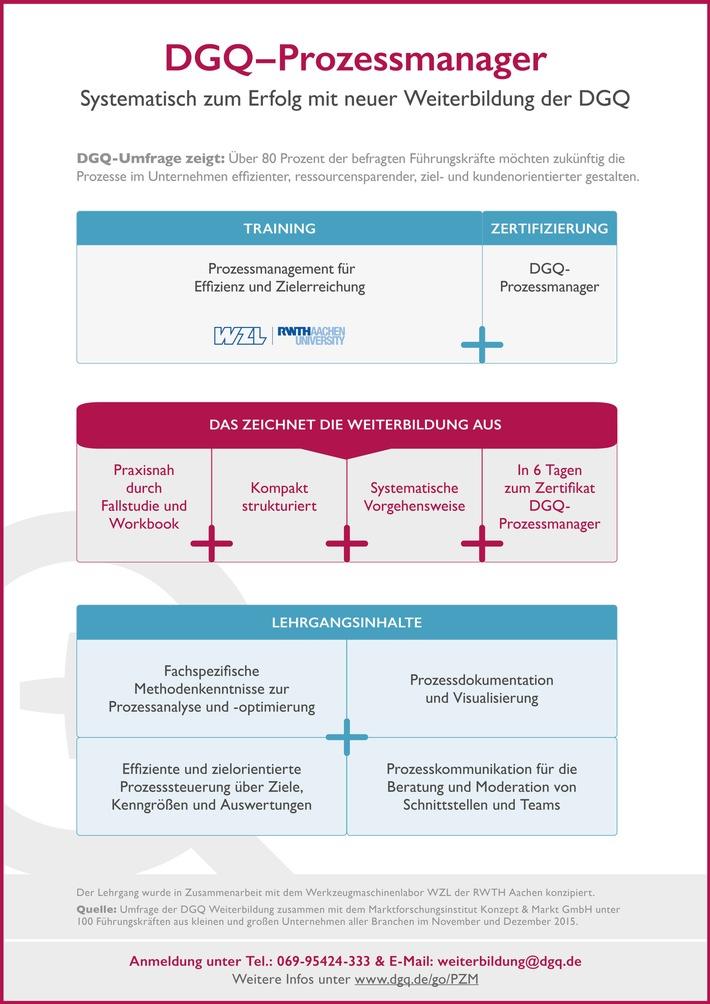 """Systematisch zum Erfolg: Effizienzsteigerung und Kostenreduktion durch gutes Prozessmanagement - DGQ entwickelt neue Weiterbildung """"Prozessmanagement"""" mit Zertifizierung zum """"DGQ-Prozessmanager"""""""
