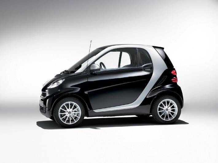 Echt smart: Zum Geburtstag bietet Tchibo das Kultauto zu Sonderkonditionen an!