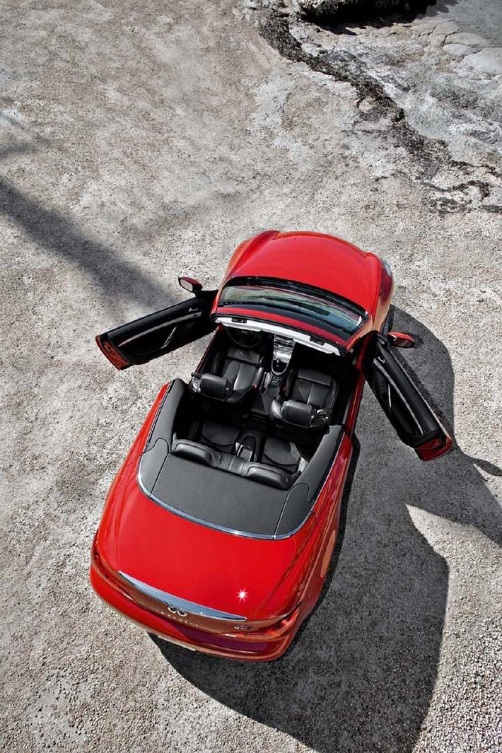 Neues Cabrio von Infiniti mit Eleganz und Kraft