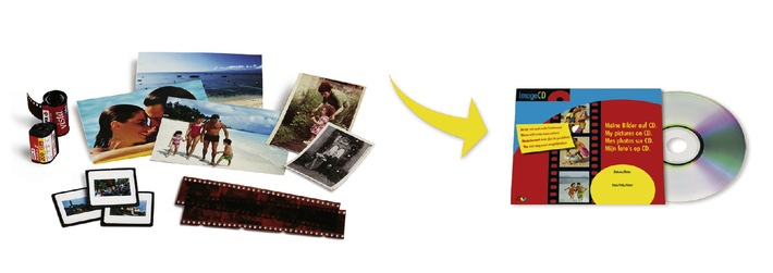 """Klassisch fotografiert, digital archiviert: ImageCD macht's möglich. Die Tage des klassischen Fotofilms scheinen gezählt. Doch im Herzen vieler Fotofreunde und vor allem in ihren Archiven lebt das analoge Material weiter. Damit auch sie die Vorzüge der Digitaltechnik nutzen und ihre Bilder eindrucksvoll präsentieren können, bietet der Foto-Dienstleister CeWe Color ein praktisches Medium an: Die ImageCD verbindet klassisches und digitales Foto-Vergnügen in idealer Form. Die Verwendung dieses Bildes ist für redaktionelle Zwecke honorarfrei. Abdruck bitte unter Quellenangabe: """"obs/CeWe Color AG & Co. OHG"""""""
