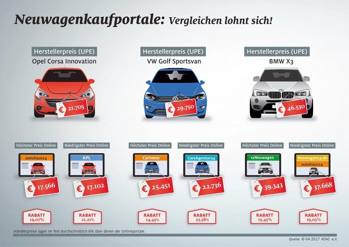 """ADAC testet Neuwagenkaufportale. ADAC testet Neuwagenkaufportale. Weiterer Text über ots und www.presseportal.de/nr/7849 / Die Verwendung dieses Bildes ist für redaktionelle Zwecke honorarfrei. Veröffentlichung bitte unter Quellenangabe: """"obs/ADAC"""""""