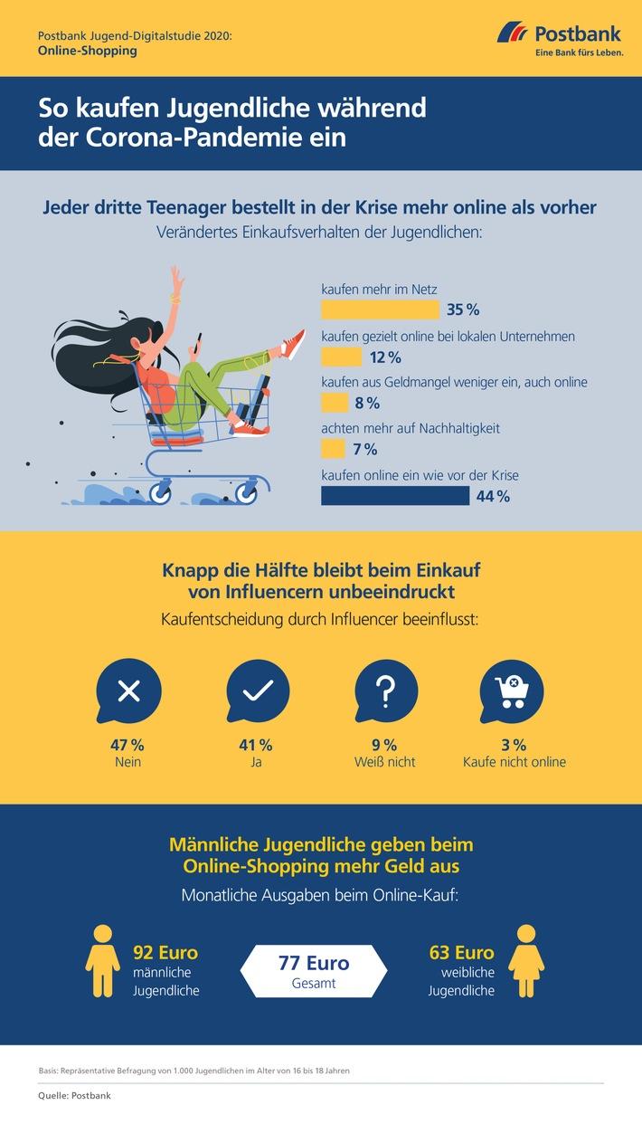 Postbank 200805 Infografik Internet Kaufverhalten.jpg