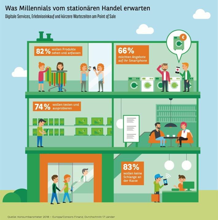 konsumbarometer 2018 was millennials vom station ren. Black Bedroom Furniture Sets. Home Design Ideas