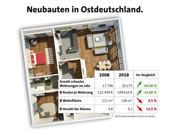 Kantar_Neubauten_V2.jpg