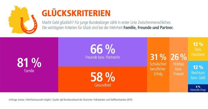 20200115_Gluck_Umfrage_BVR-2.jpg
