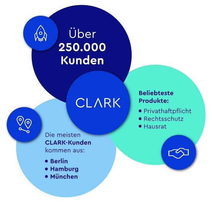 WEB_Infographic-for-250k-customers (2).jpg