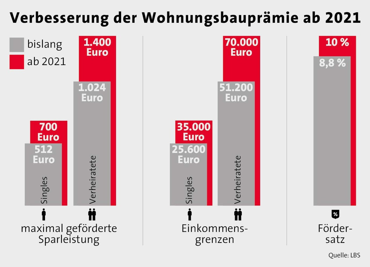 svaro euro kursų forex