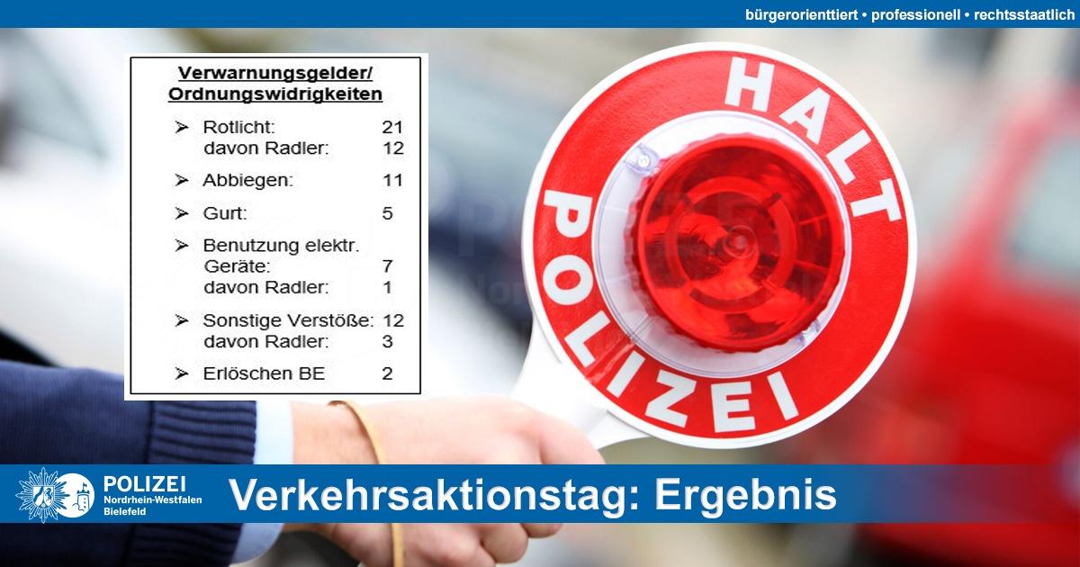 Bielefeld Ergebnis