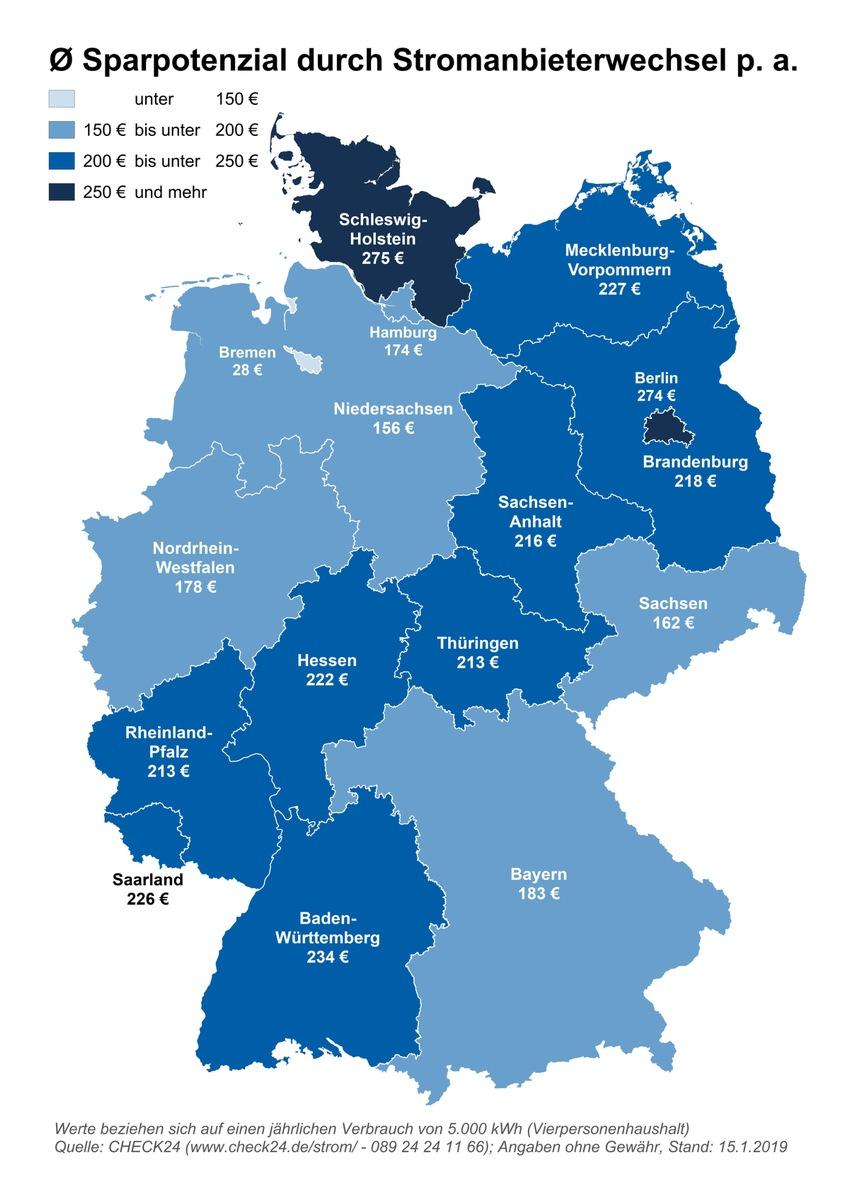 Strom In Schleswig Holstein Am Teuersten In Bremen Am