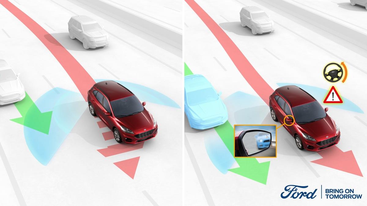 Ford-Neuheit: Der Fahrspurhalte-Assistent in Kombination mit dem Toter-Winkel-Assistent