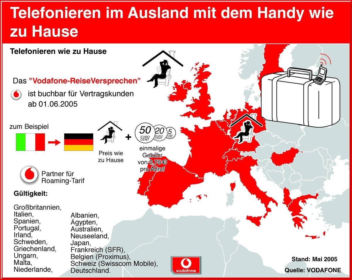 Mit Dem Vodafone Reiseversprechen Die Handykosten Im