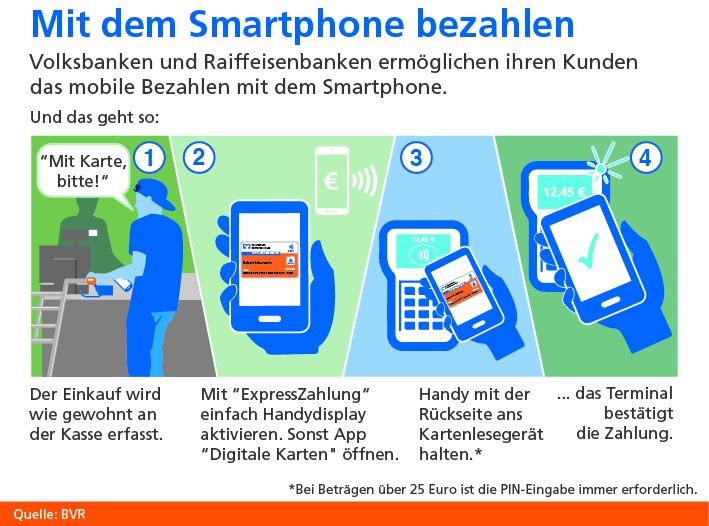 ▷ mobiles bezahlen per handy für kunden von volksbanken und  mopay ermoglicht das bezahlen physischer guter mit dem mobiltelefon #7