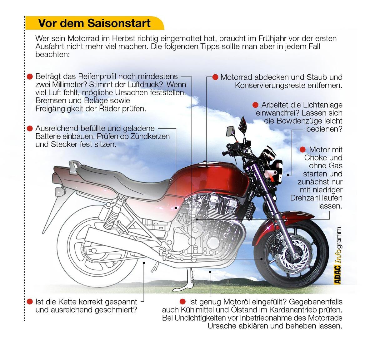 ▷ ADAC Tipps für Motorradfahrer   Presseportal