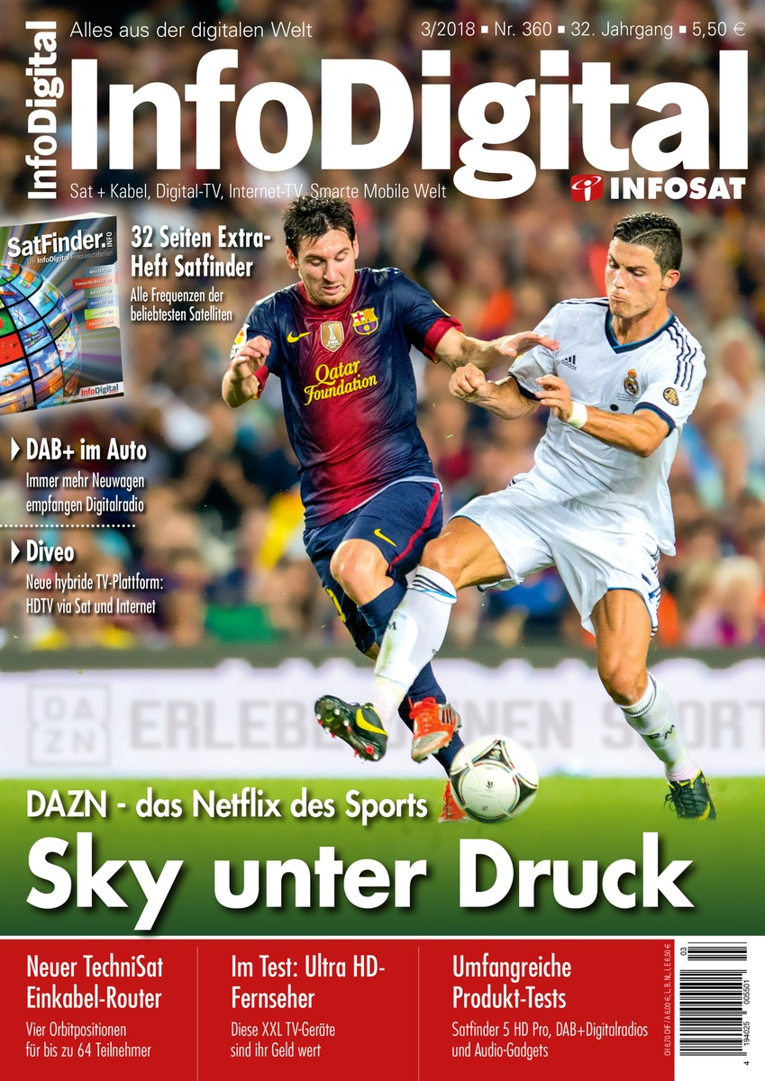 Sport Tv Programm