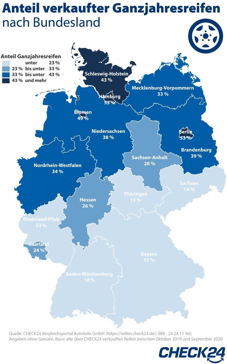 Reifenwechsel Bayern