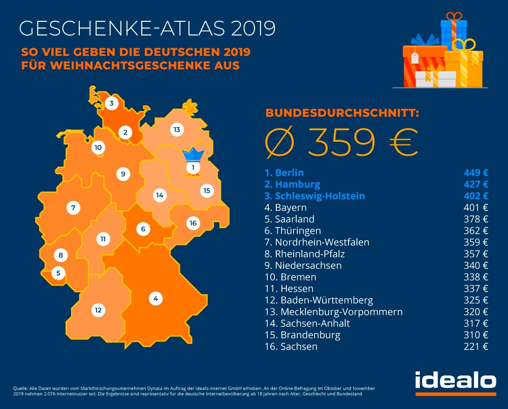 Geschenke Atlas 2019 Berliner Im Weihnachtsgeschenke