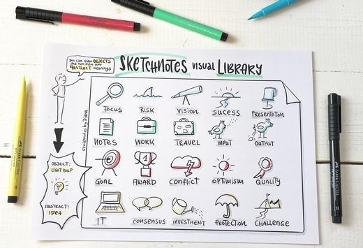 """Sketchnotes: Diese Skizzen sagen mehr als tausend Worte / Am 11. Januar ist """"World Sketchnote Day"""" / Von der Technik bis zu den Tools – alles über die genialen visuellen Notizen"""