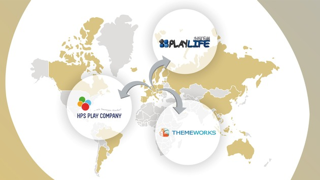 Global Leisure Group erwirbt zwei Drittel der ehemaligen ELI Play und stärkt Position in Mitteleuropa