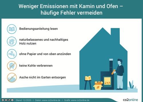 Ofen und Kamin: So sorgen Nutzer für weniger Emissionen / Tipps fürs Nutzen und Auswählen / Umfrage zu Gründen für den Kauf und Potenzial für niedrigere Emissionen / neue Kampagne zum Heizen mit Holz