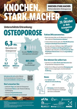 Weltosteoporosetag 2021 / Osteoporose? Aktiv werden für starke Knochen!