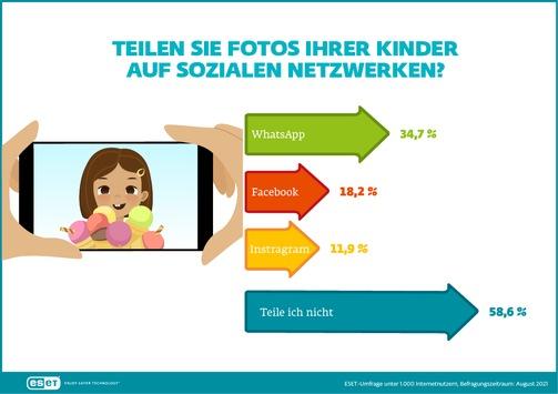 Trend Sharenting: So teilen Eltern Kinderfotos ohne Risiko