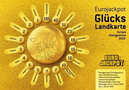 Jahresergebnisse der Lotterie Eurojackpot / Rekordgewinne und 64 Millionäre
