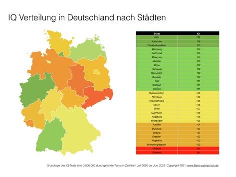 Köln ist die schlauste Stadt Deutschlands