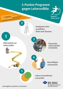 BG BAU: Neues Fünf-Punkte-Programm gegen Leiterunfälle